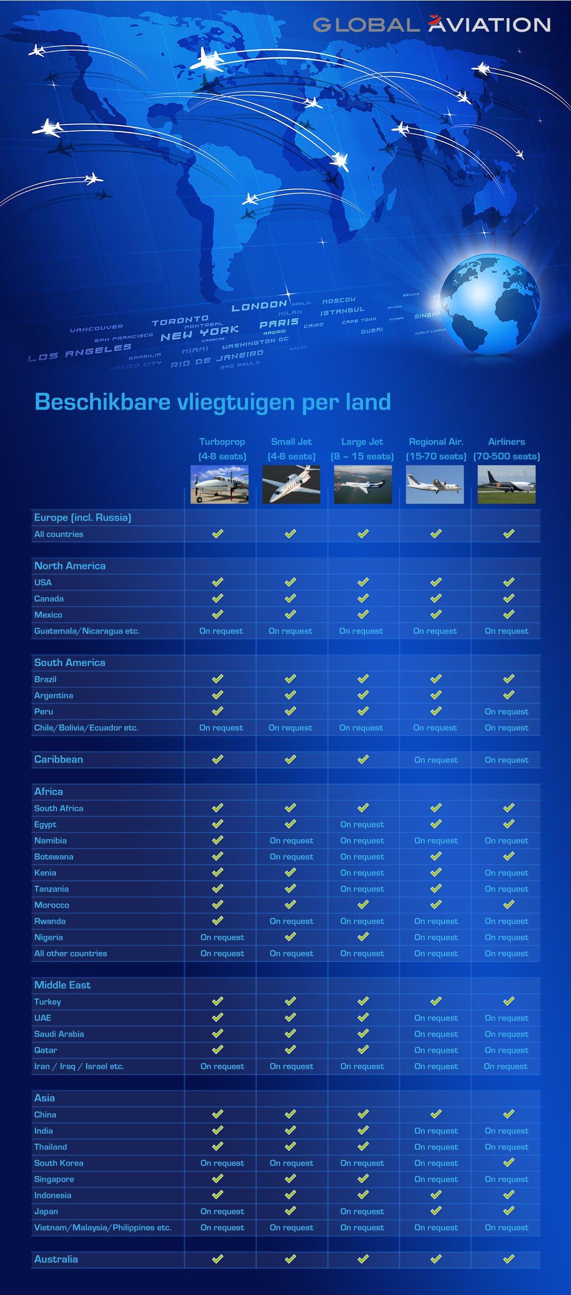 Vliegschema-Global-Aviation-nl